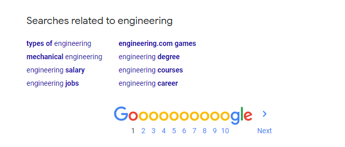 keyword research engineering 2